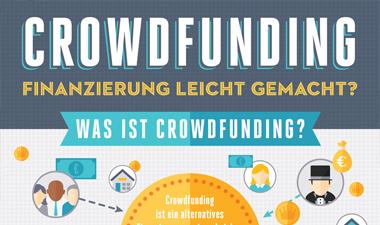 crowdfuning-grafik